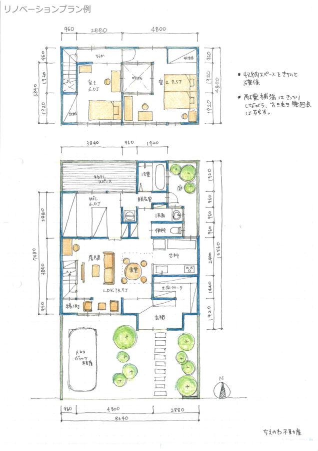 ちえのわ不動産の使い方(売買編)1